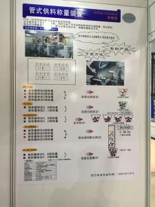 自動計量機プチスケールの中国語版パネル